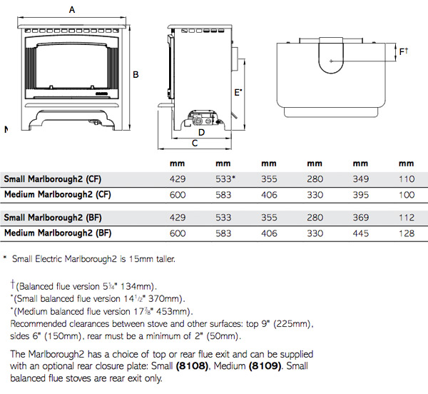 Gazco Marlborough2 Small Gas Stove Dimensions