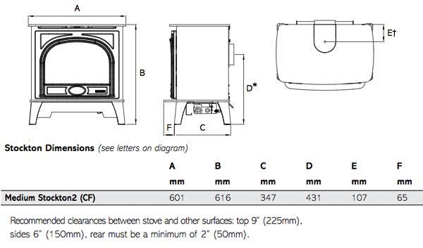 Gazco Stockton2 Medium Gas Stove Sizes